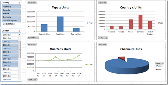 pic9_powerpivot